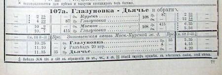 Расписание движения поездов с 15 октября 1911 года