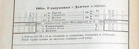 Расписание движения поездов с мая 1917 года