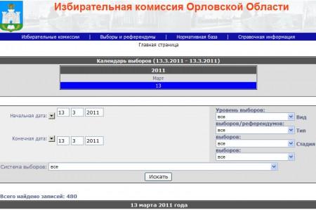 Сайт Избирательной комиссии Орловской области.