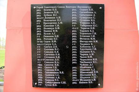 Воинское захоронение в деревне Панская Глазуновского района, список фамилий.