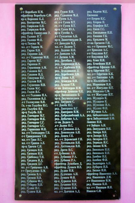 Памятник воинам 410-го стрелкового полка 81-й стрелковой дивизии в деревне Хитрово Глазуновского района Орловской области. Мемориальные плиты.