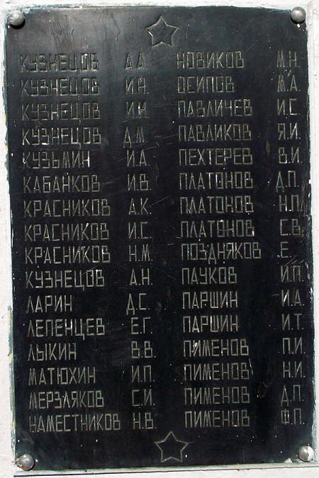 Плита с фамилиями на памятнике 108 воинам-односельчанам, павшим на фронтах Великой Отечественной войны 1941-1945 годов, в Васильевке Глазуновского района Орловской области.